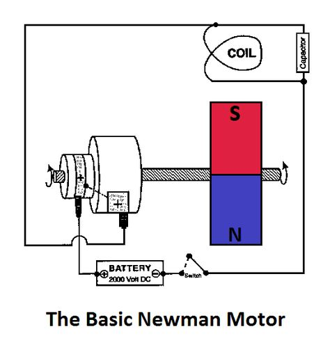 Image result for joseph newman motor diagram | Project ... on
