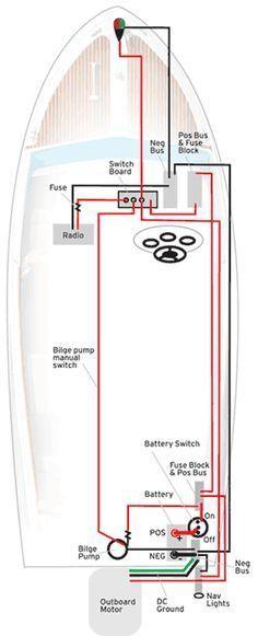Lowe Roughneck Wiring Diagram