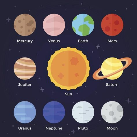 Solar System Planets Fabric Panel - Purple - 36 Inches by 36 Inches
