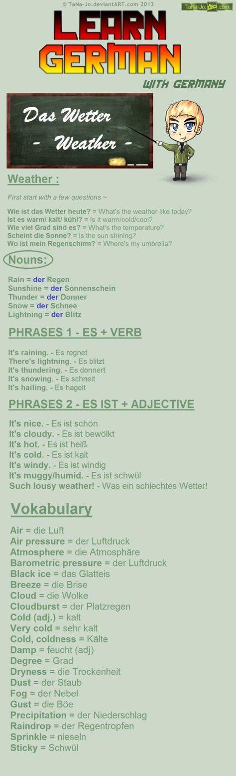 Learn German - Weather by TaNa-Jo on DeviantArt
