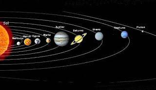 Copernico Imagenes Del Sistema Solar Sistema Solar Planetas Del Sistema Solar