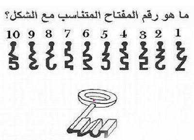 لغز ماهو رقم المفتاح المناسب مع الشكل Math Blog Posts Blog
