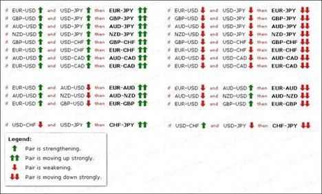 Forex News Today Usd To Eur Indicators 2018