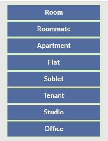 Find A Roommate Rooms For Rent Apartments House Condo Studios Ads For Rent Room Share Cheap Apartments Private R Rooms For Rent Roommate Rooms Cheap Apartment