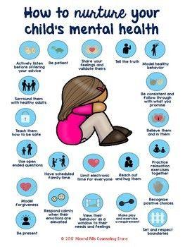 6cee0a7dd Child and Teen Mental Health Caregiver Poster | children trauma ...
