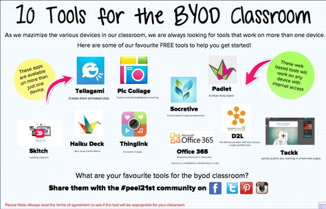 TOUCH this image: 10 Tools for the BYOD Classroom by tina_zita