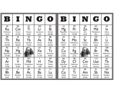 Element (periodic table) BINGO Science Pinterest Periodic - new periodic table lewis symbol