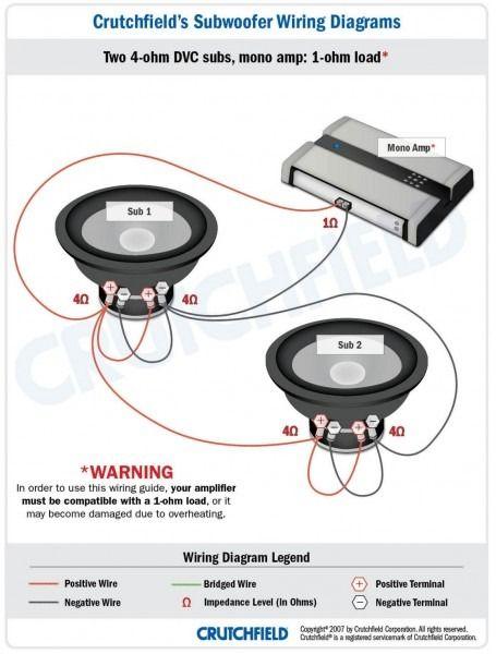 Crutchfield Subwoofer Wiring Diagram Wire Center Best Of Subwoofer Wiring Car Audio Car Audio Installation