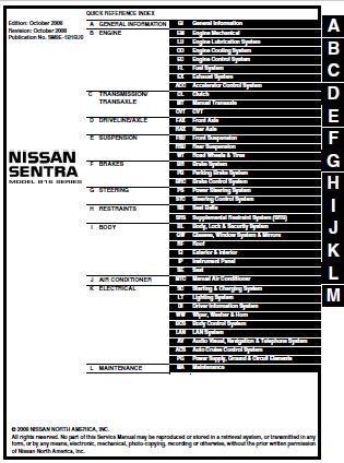 2009 Nissan Sentra Service Repair Manual Sm9e 1b16u0 Nissan Titan Nissan Control