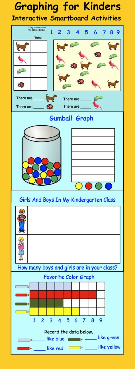 Interactive Smartboard Activity, Graphing for K-1  Kids love this one!  (10 different graphs)