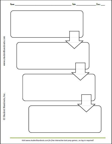 flow chart printable node2004-resume-templatepaasprovider - flow chart template for kids