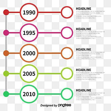 Vertical Sort Timeline Vector Png Time Axis Vertical Time Axis Png Transparent Clipart Image And Psd File For Free Download In 2021 Vertical Business Cards Timeline Design Fashion Background