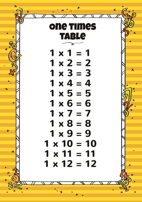 1 Times Tables Yellow K5 Worksheets Kids Video Songs