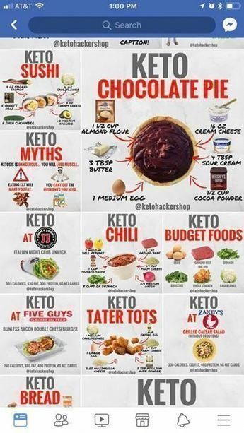 Daily Healthy Diet Plan Dietexercise In 2020 Best Diet Foods Ketogenic Diet Meal Plan Ketogenic Diet For Beginners