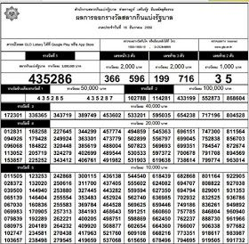 Thai Lottery Result 16 12 2016 Thailand Lottery Result 1 06 2018
