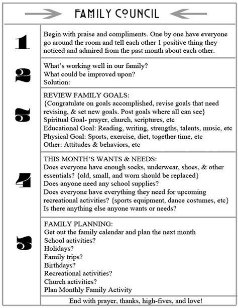 Family council printable