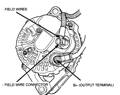 23d84479a58097d7b52d229684a7c6c1 revue technique jeep xj 100 [ jeep tj alternator wiring diagram ] jeep tj wrangler 2 5l Ford 3 Wire Alternator Diagram at gsmx.co