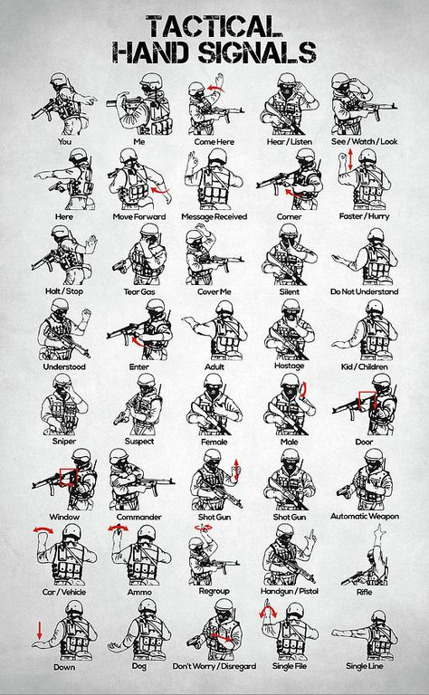 Tactical Hand Signals is a piece of digital artwork by Zapista  which was uploaded on December 15th, 2017.  The digital art may be purchased as wall art, home decor, apparel, phone cases, greeting cards, and more.  All products are produced on-demand and shipped worldwide within 2 - 3 business days.