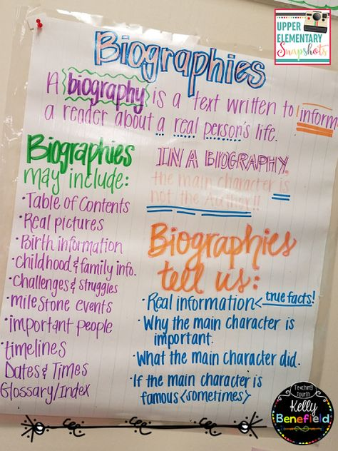 Teaching Biographies: Activities and Ideas | Teaching Upper ...