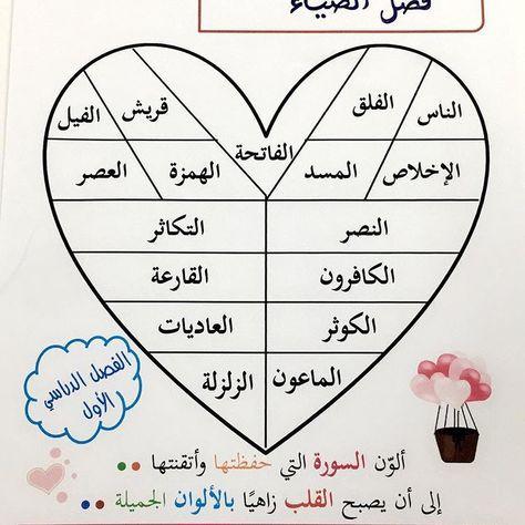 333 Likes 14 Comments اريج الحضيف Areej Kg On Instagram تعزيز جميل لتحفيز الا Islamic Kids Activities Muslim Kids Activities Arabic Alphabet For Kids