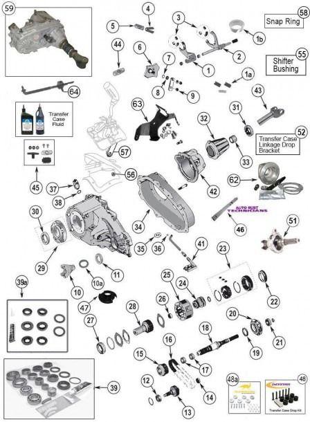 Np 231 Transfer Case Parts For Wrangler Tj Yj Cherokee Xj Grand Jeep Grand Cherokee 2003 Jeep Grand Cherokee Jeep Zj