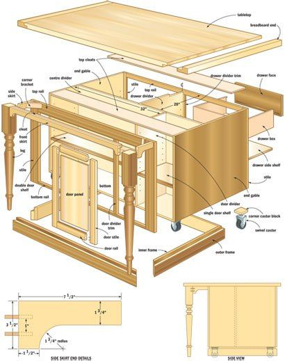 Building Kitchen Cabinets Pdf : building, kitchen, cabinets, Cabinet, Woodworking, Plans, Squidoo, Building, Kitchen, Island, Cabinets, Down…, Build, Island,, Plans,