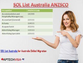 Aptech Visa Immigration Consultant Sol List Australia 2019 Jobs Australia Australia Australia Visa