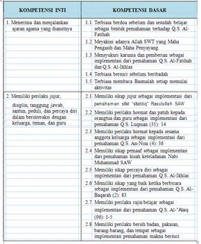 Download Soal Fiqih Kelas 6 Semester 2