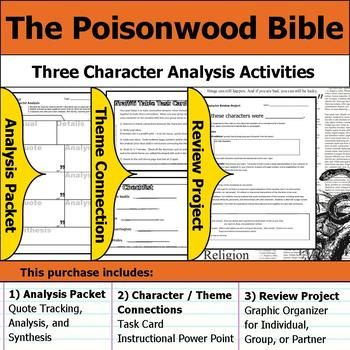 Pin On Ela Resources Poisonwood Bible Essay Study Guide Question And Answer Ap Literature Sample