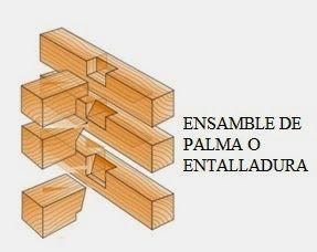 Como Unir Cajas De Madera