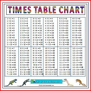 Free Worksheets Times Table Booklet Printable Blank Multiplication Chart To 12x12 Sheet Multiplication Chart Times Table Chart Multiplication Chart Printable