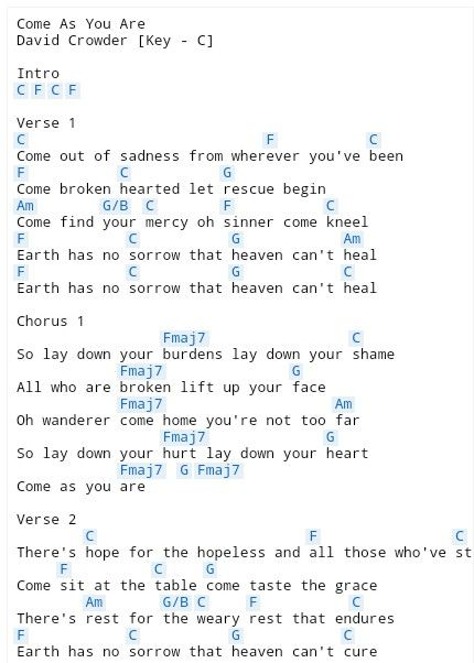 best Guitar Chords Songs Christian image collection