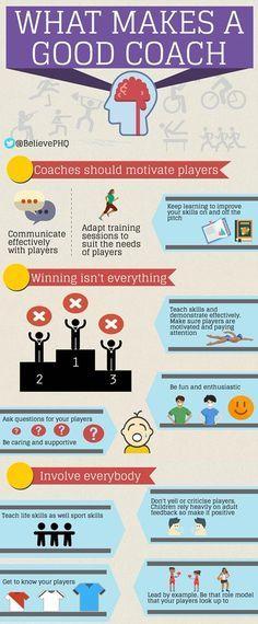 What Makes A Good Coach In Sport Coach Motivation Sports Psychology Quotes Sports Psychology