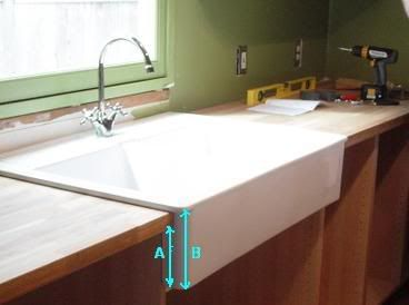 Ikea Domsjo Apron Sink What You Need To Know About The Ikea Domsjo