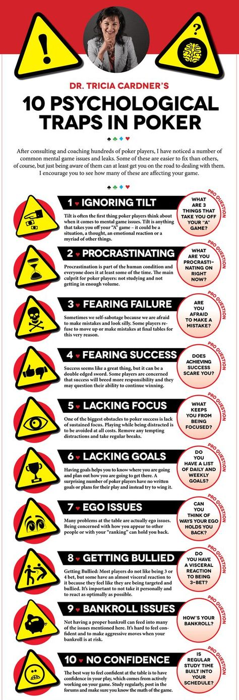 #Poker is indeed a #game of #luck and your LUCK starts the moment your #cards are laid out in front of you. But how will you proceed your #game from there is related more to what you #think and how you act rather than mere #luck. In this infographic, you will learn about various #psychological #traps that you can use and avoid when you sit down at the #poker #table. #TeenPattiTips #Poker #PokerTips #TeenPattiTycoon #TPTLovers #Casino