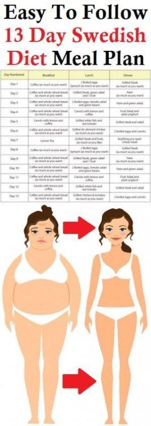 Swedish Diet Meal Plan C Swedish Diet 13 Day Diet 13 Day Metabolism Diet