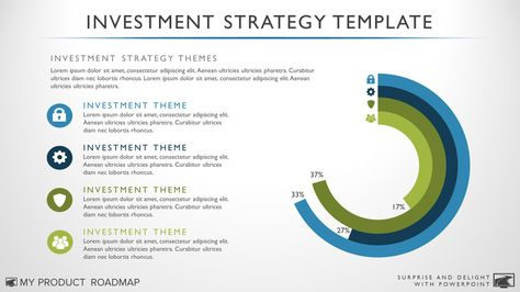 Product Investment Strategy Template u2013 My Product Roadmap - free roadmap templates