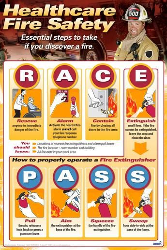 Race Pass Fire Safety Poster Fire Safety Poster Health And
