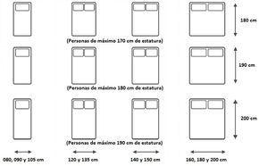 medidas de camas con dimensiones indicadas   Tamaños de cama
