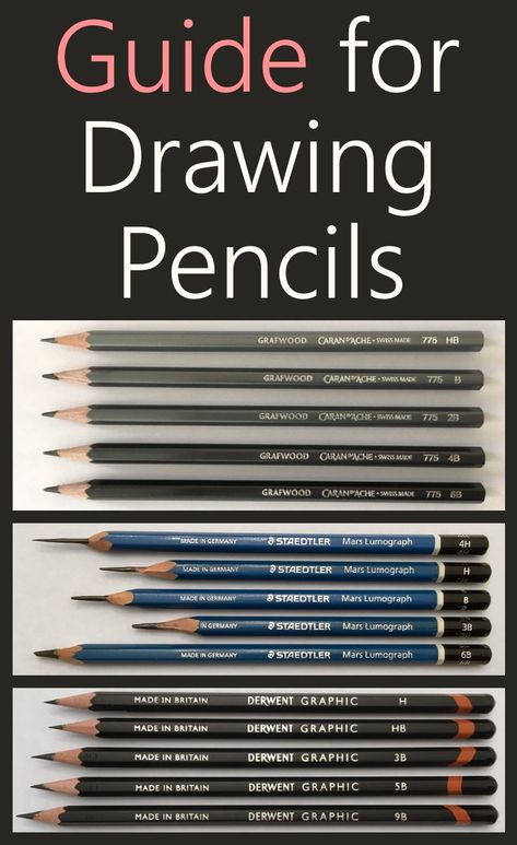 Drawing Pencils Review