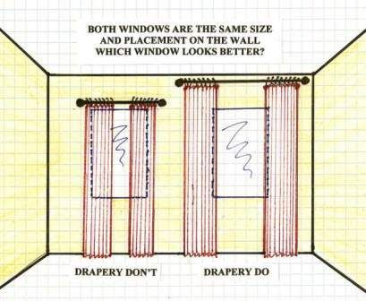 How To Hang Dry Panels For Maximum, What Size Curtains For Sliding Glass Doors