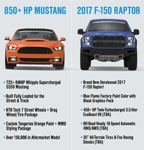 Raptor HP Mustang Giveaway Ford Raptor And - 850 horsepower truck races 10000 horsepower car