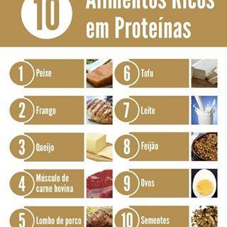 perder peso comiendo batidos de proteínas