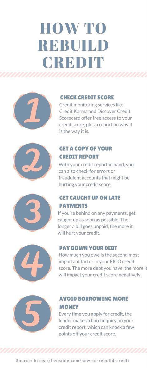 Credit Card App Credit Repair Heroes Reviews Credit Sweep Vs