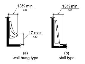Ada Bathroom Handrail Requirements elevation drawing shows the centerline of the toilet paper