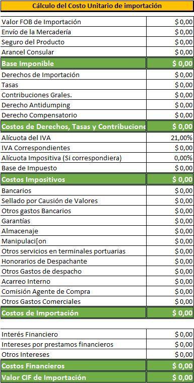 Planilla de Excel de Cálculo de Costo Unitario de