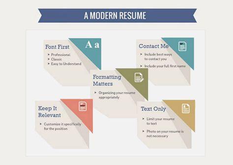 animated resume designs Design Inspiration Pinterest Resume - resume formatting matters