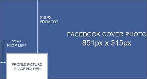 Size Of Facebook Profile Cover Photo