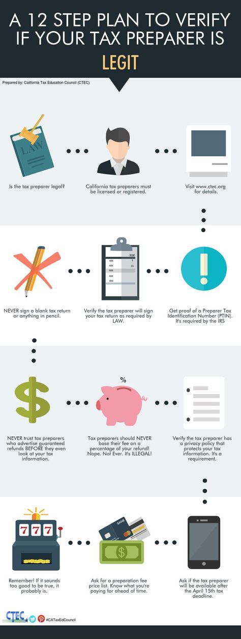 13 Best Is Your Tax Preparer Legal? images | Tax ...
