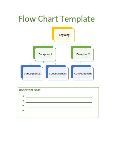 Flow-Chart-Template wordstemplates Pinterest Flow, Template - medical certificate for sick leave